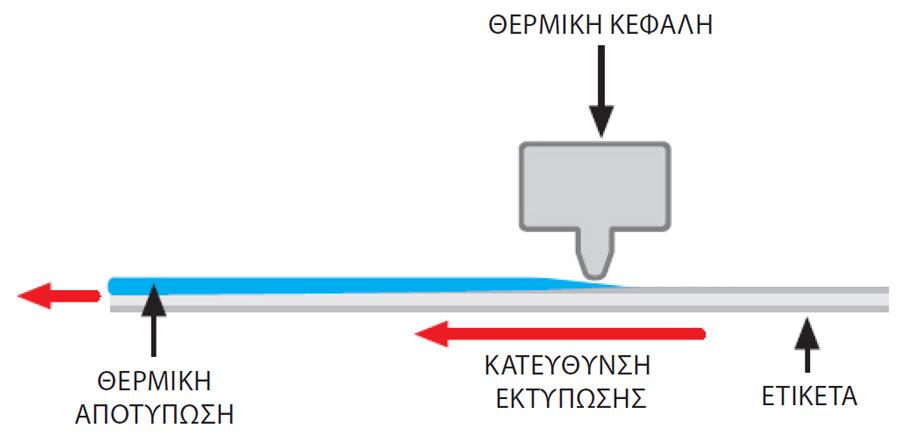 thermal-printers_2
